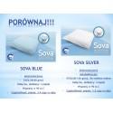 SOVA BLUE P-P 70/80 Antyroztoczowy Pokrowiec